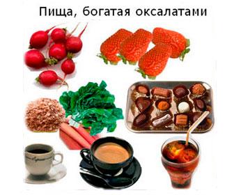 Пища, богатая оксалатами