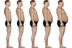 Набор лишнего веса из-за нарушенного обмена веществ
